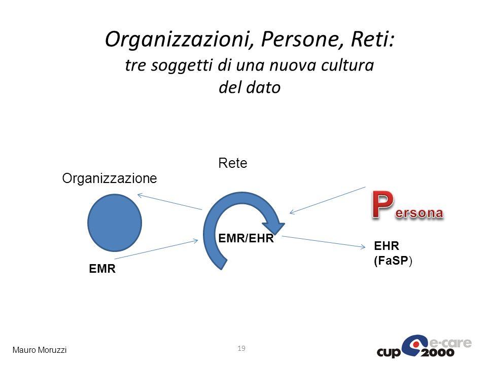 Organizzazioni, Persone, Reti: tre soggetti di una nuova cultura del dato