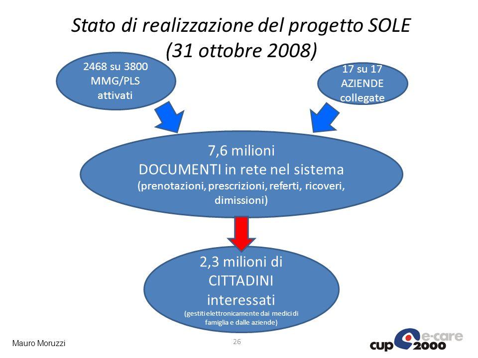 Stato di realizzazione del progetto SOLE (31 ottobre 2008)