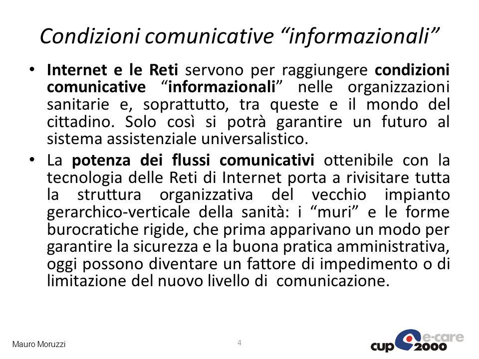 Condizioni comunicative informazionali