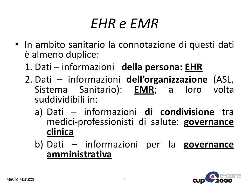 EHR e EMR In ambito sanitario la connotazione di questi dati è almeno duplice: Dati – informazioni della persona: EHR.