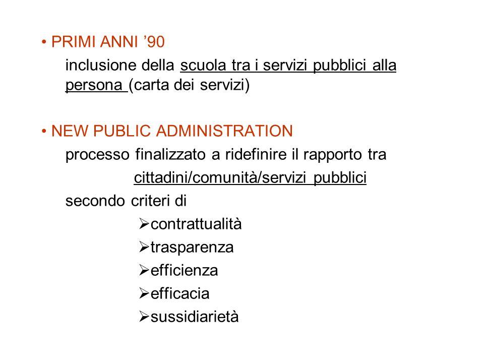 cittadini/comunità/servizi pubblici