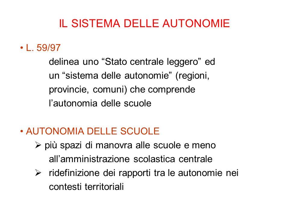 IL SISTEMA DELLE AUTONOMIE