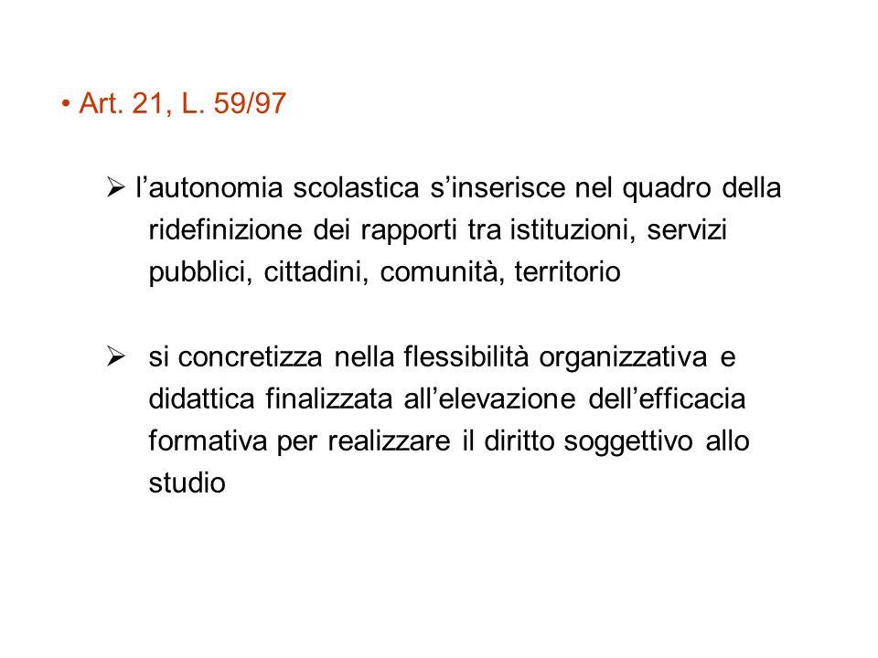Art. 21, L. 59/97l'autonomia scolastica s'inserisce nel quadro della. ridefinizione dei rapporti tra istituzioni, servizi.
