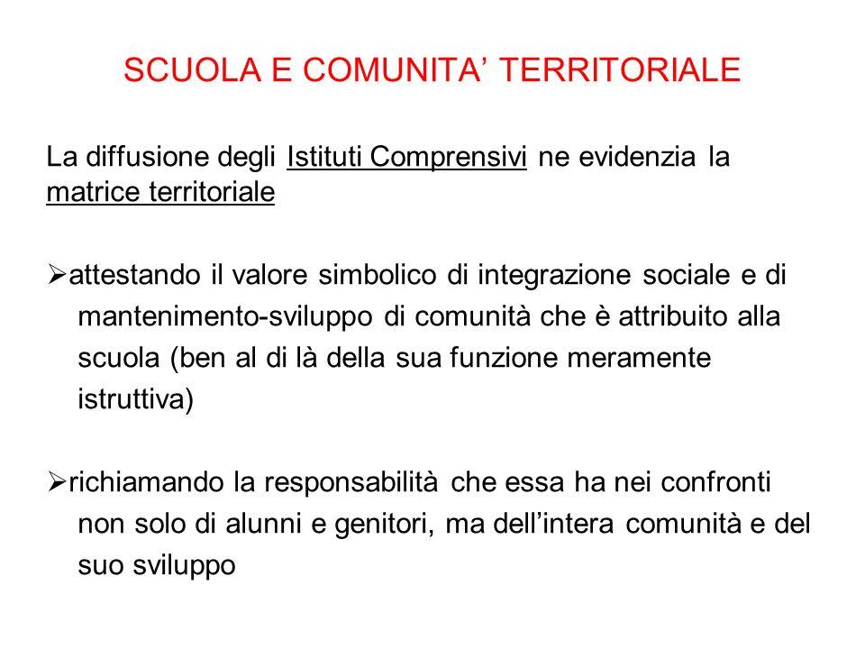 SCUOLA E COMUNITA' TERRITORIALE