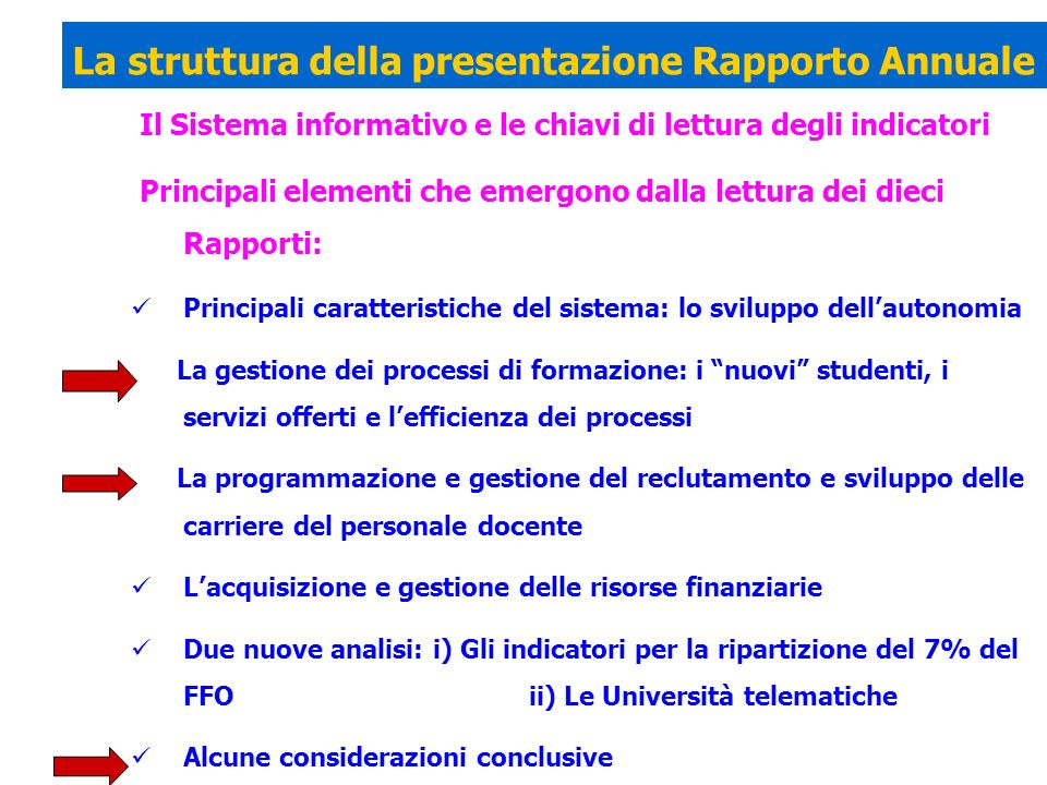 La struttura della presentazione Rapporto Annuale