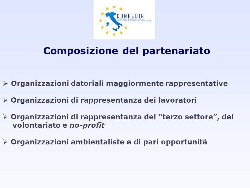 Composizione del partenariato
