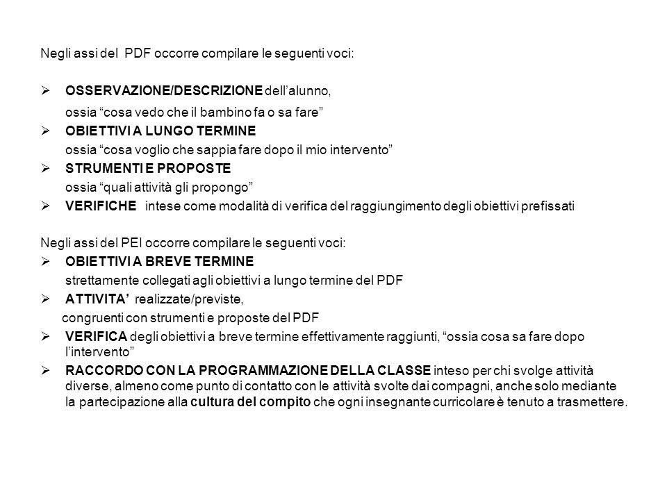 Negli assi del PDF occorre compilare le seguenti voci: