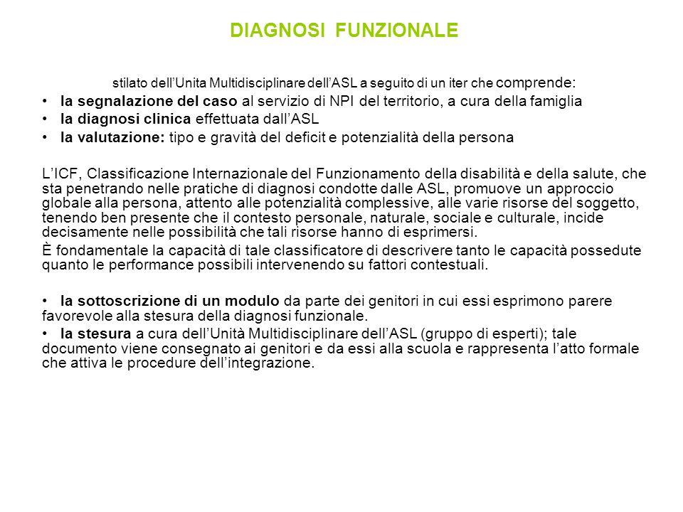DIAGNOSI FUNZIONALEstilato dell'Unita Multidisciplinare dell'ASL a seguito di un iter che comprende: