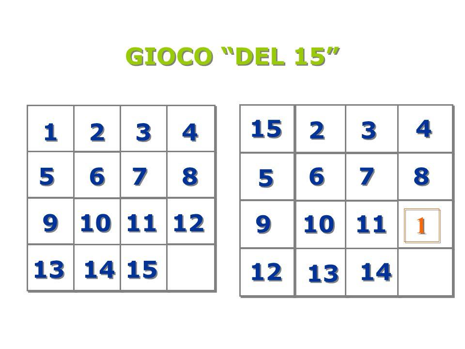 GIOCO DEL 15 1 2 3 4 5 6 7 8 9 10 11 12 13 14 15 6 14 3 2 8 1 13 7 4 11 10 9 12 5 15