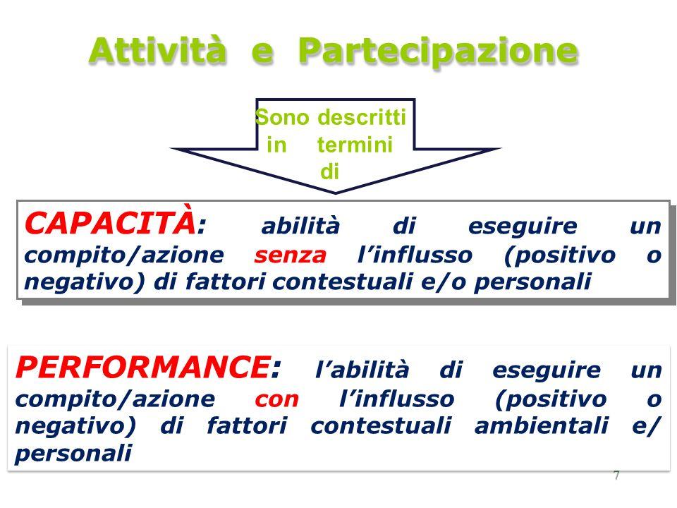 Attività e Partecipazione Sono descritti in termini