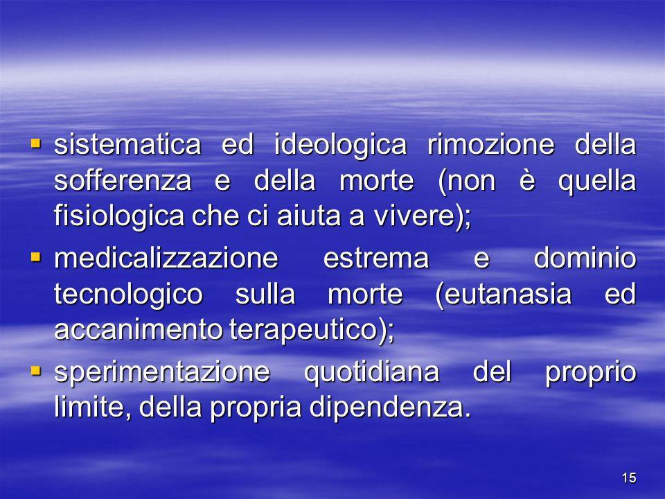 sistematica ed ideologica rimozione della sofferenza e della morte (non è quella fisiologica che ci aiuta a vivere);