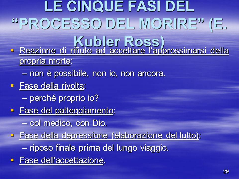 LE CINQUE FASI DEL PROCESSO DEL MORIRE (E. Kubler Ross)