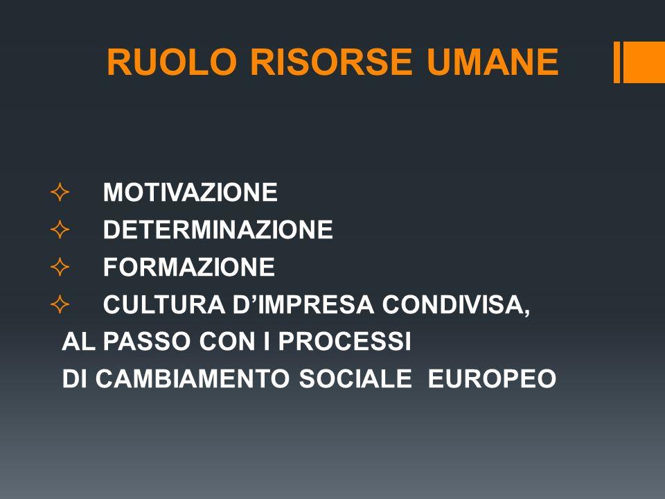 RUOLO RISORSE UMANE MOTIVAZIONE DETERMINAZIONE FORMAZIONE
