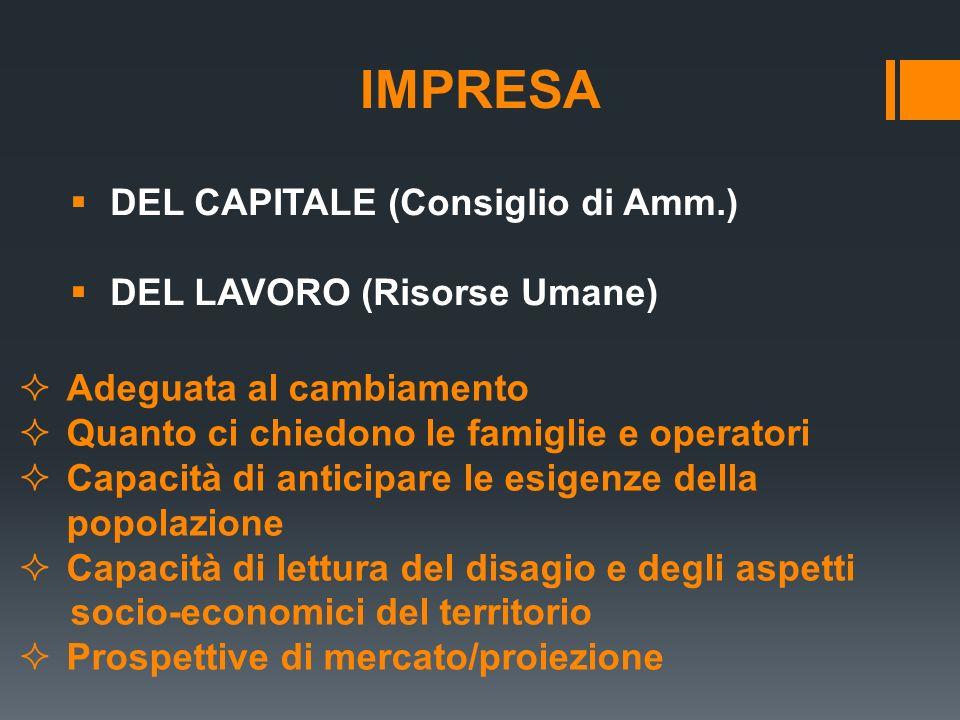 IMPRESA DEL CAPITALE (Consiglio di Amm.) DEL LAVORO (Risorse Umane)