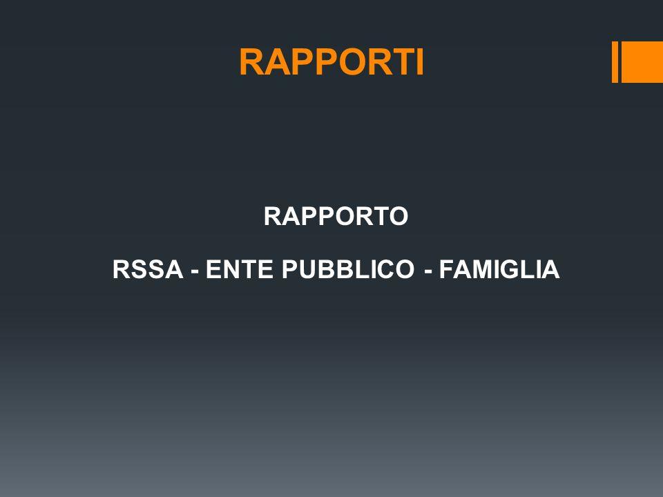 RAPPORTO RSSA - ENTE PUBBLICO - FAMIGLIA