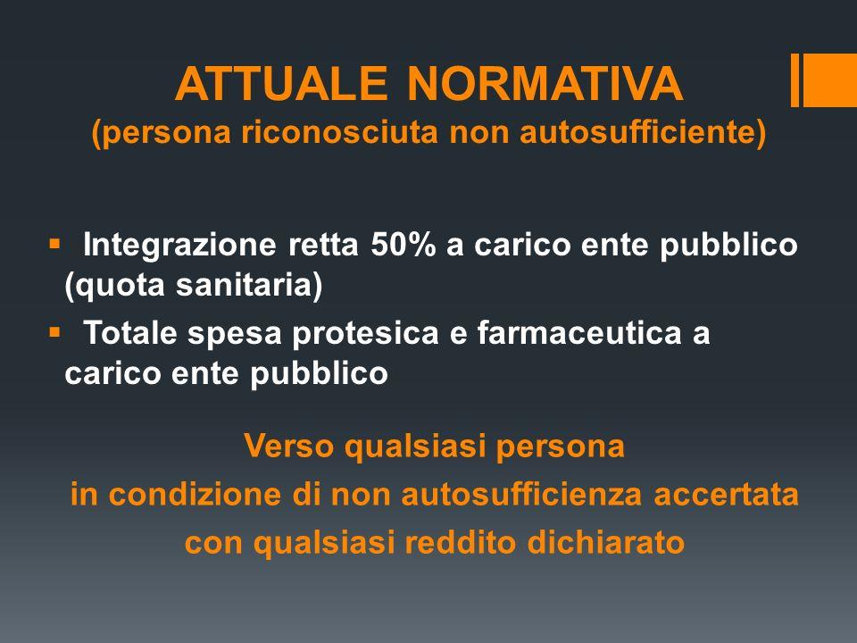 ATTUALE NORMATIVA (persona riconosciuta non autosufficiente)