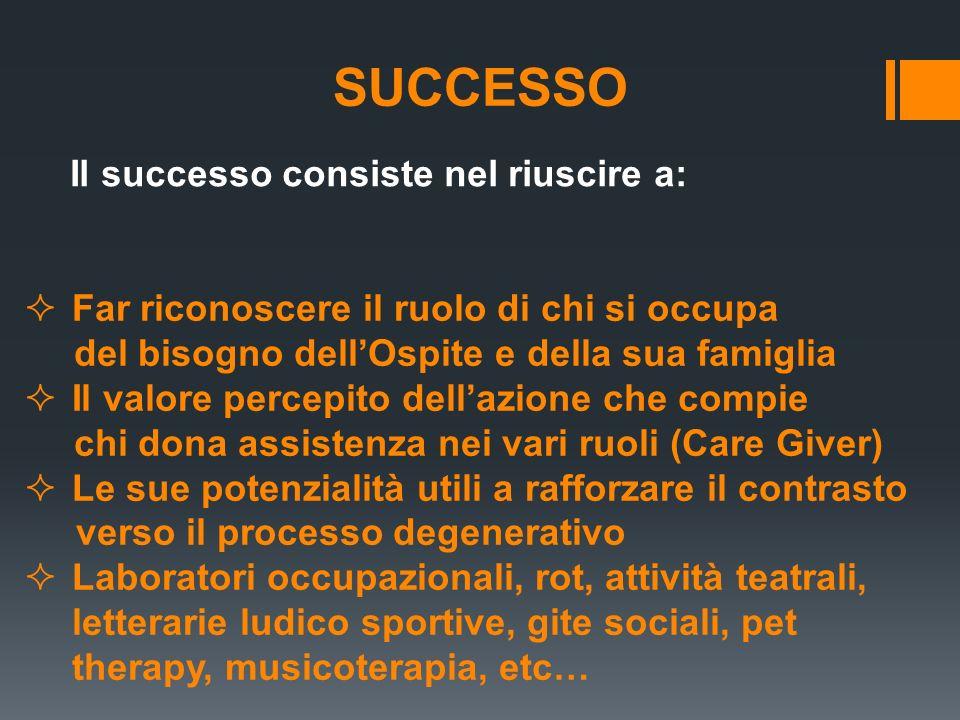 SUCCESSO Il successo consiste nel riuscire a: