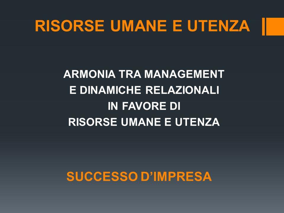 RISORSE UMANE E UTENZA SUCCESSO D'IMPRESA