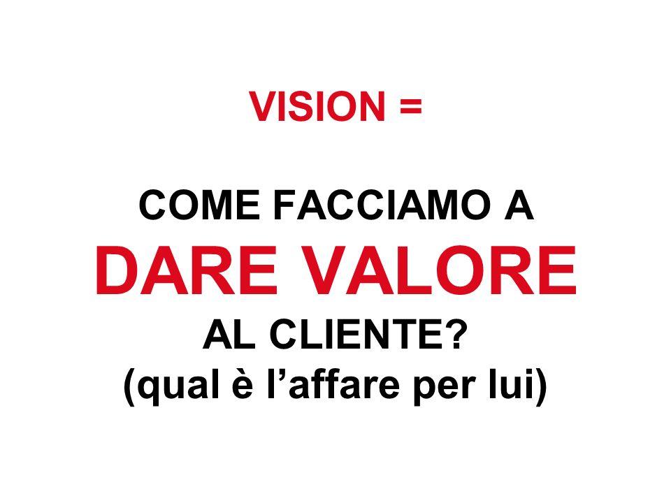 VISION = COME FACCIAMO A DARE VALORE AL CLIENTE