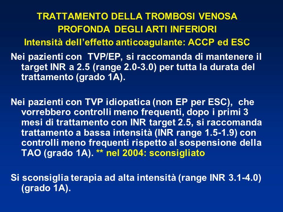 TRATTAMENTO DELLA TROMBOSI VENOSA PROFONDA DEGLI ARTI INFERIORI Intensità dell'effetto anticoagulante: ACCP ed ESC