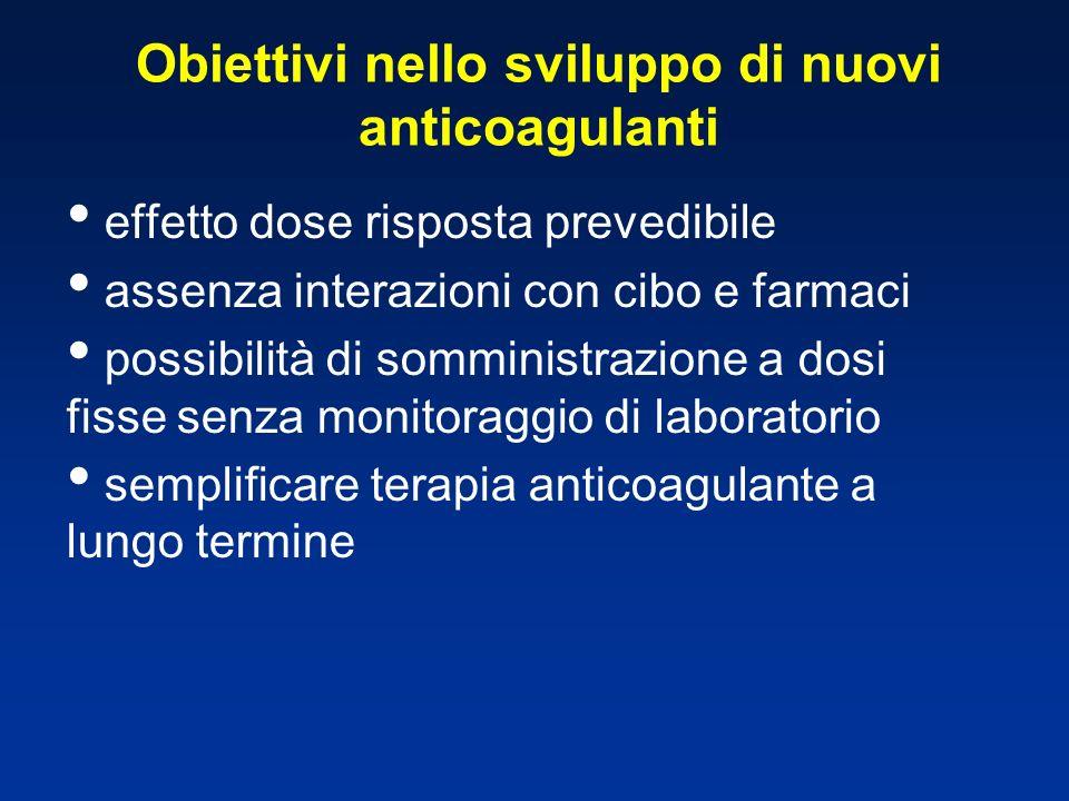 Obiettivi nello sviluppo di nuovi anticoagulanti