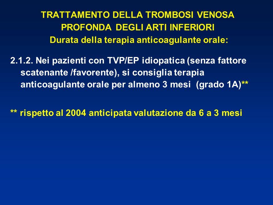TRATTAMENTO DELLA TROMBOSI VENOSA PROFONDA DEGLI ARTI INFERIORI Durata della terapia anticoagulante orale: