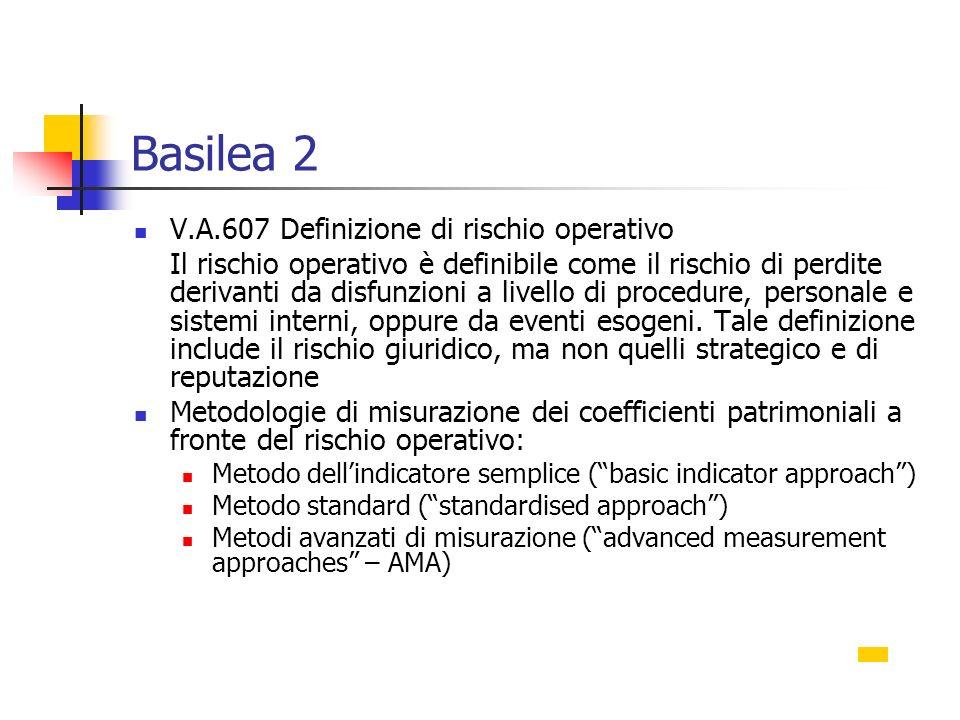 Basilea 2 V.A.607 Definizione di rischio operativo