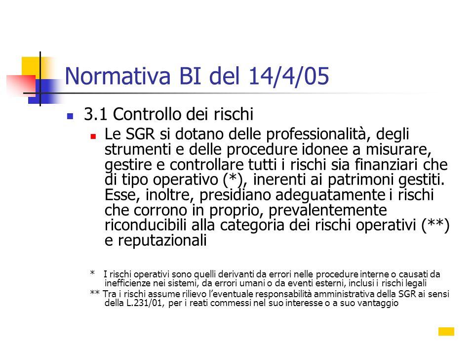 Normativa BI del 14/4/05 3.1 Controllo dei rischi