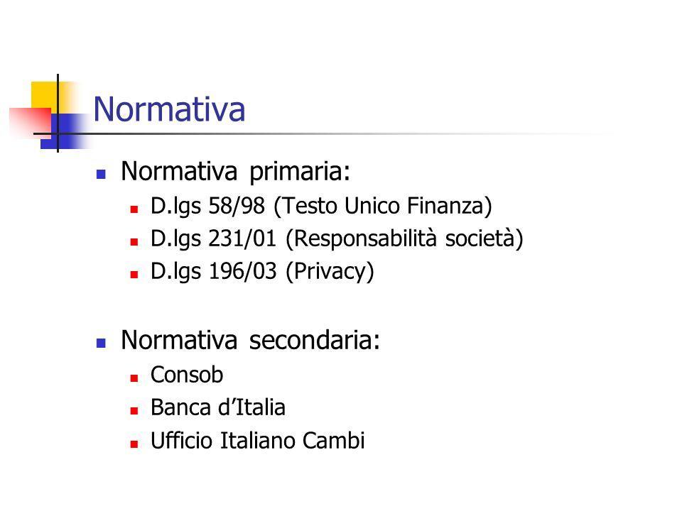 Normativa Normativa primaria: Normativa secondaria: