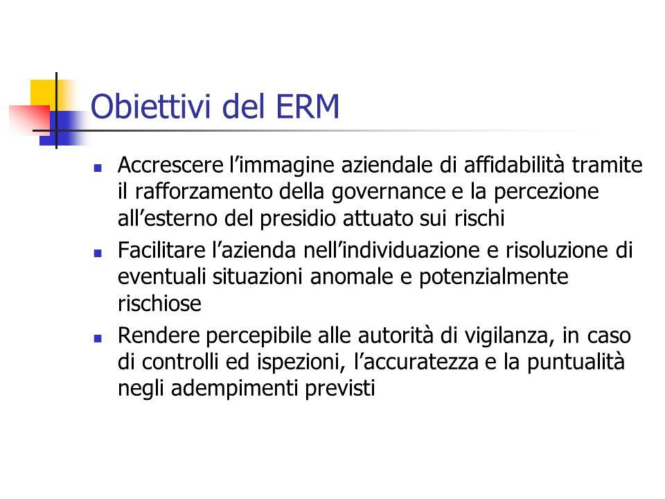 Obiettivi del ERM