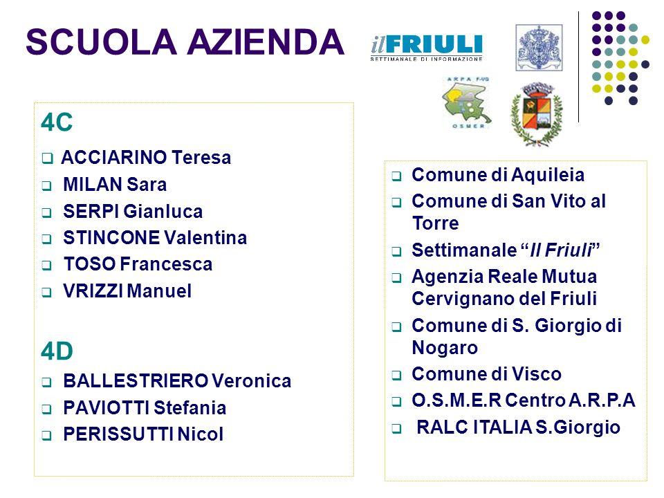 SCUOLA AZIENDA 4C 4D ACCIARINO Teresa MILAN Sara SERPI Gianluca
