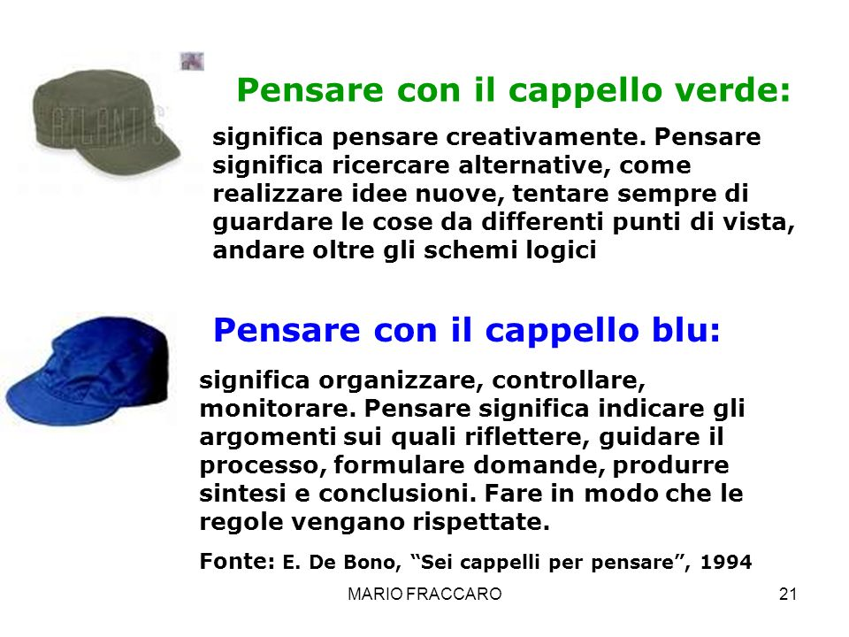 Pensare con il cappello verde:
