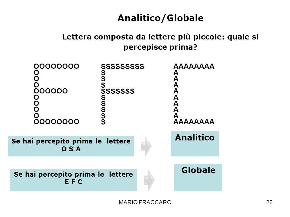 Lettera composta da lettere più piccole: quale si percepisce prima