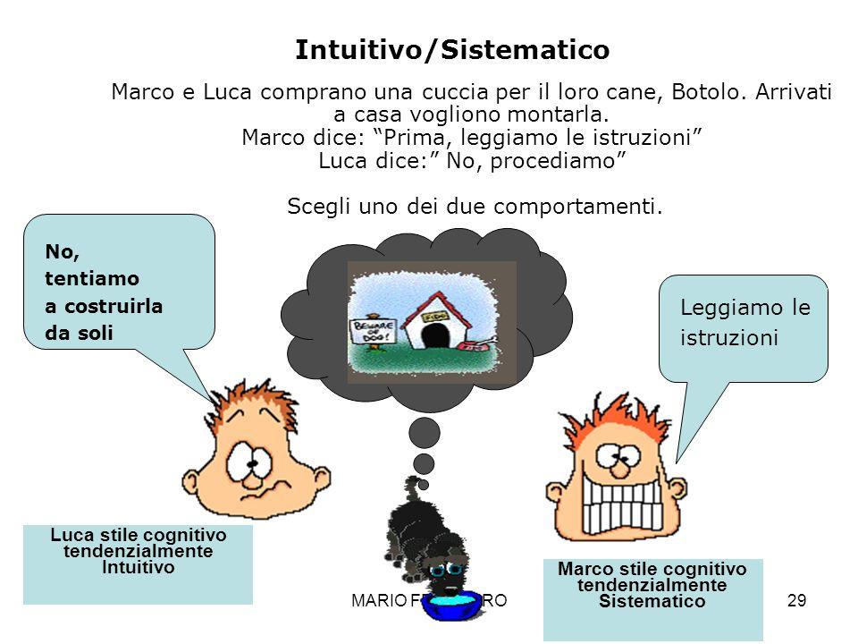Luca stile cognitivo tendenzialmente Intuitivo