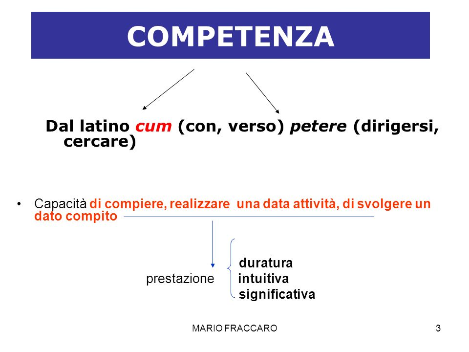 COMPETENZA Dal latino cum (con, verso) petere (dirigersi, cercare) Capacità di compiere, realizzare una data attività, di svolgere un dato compito.