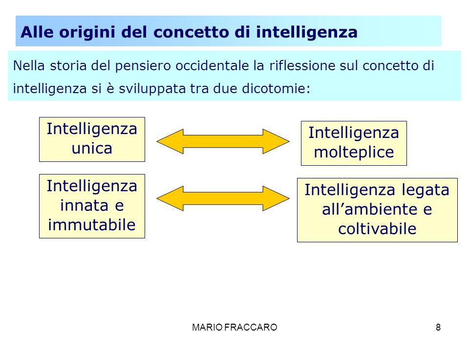 Alle origini del concetto di intelligenza