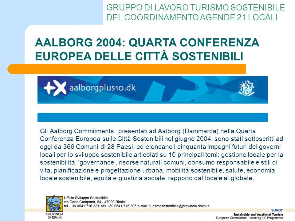 AALBORG 2004: QUARTA CONFERENZA EUROPEA DELLE CITTÀ SOSTENIBILI