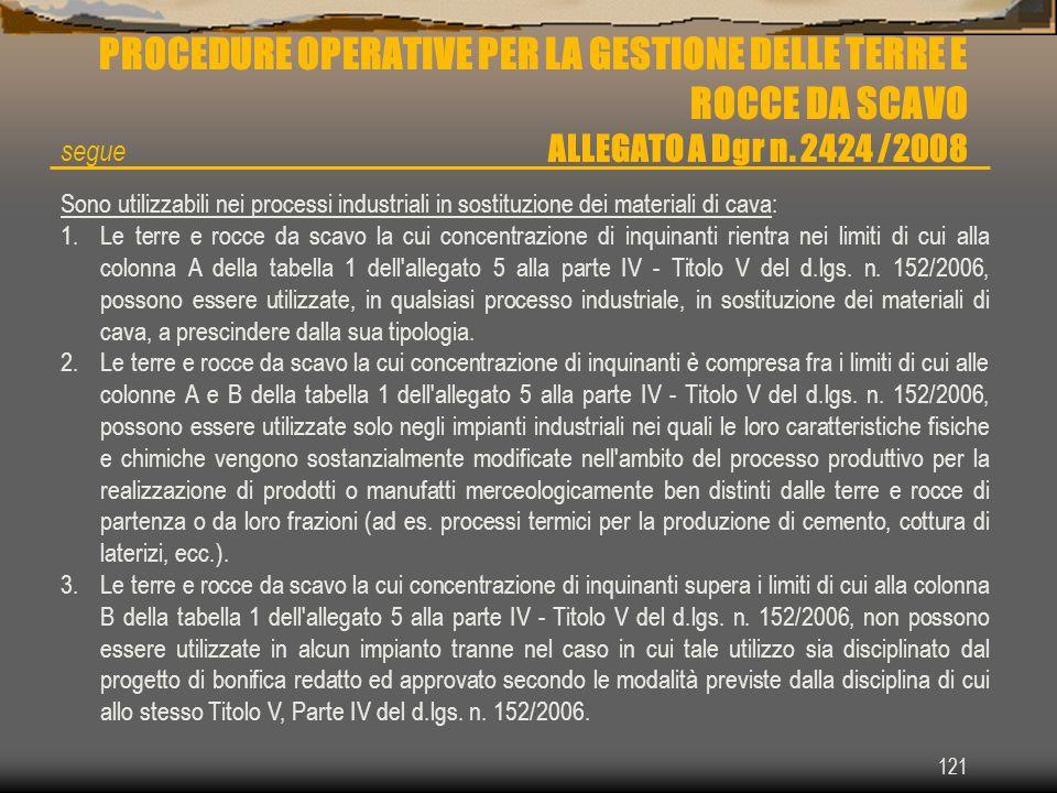 PROCEDURE OPERATIVE PER LA GESTIONE DELLE TERRE E ROCCE DA SCAVO ALLEGATO A Dgr n. 2424 /2008