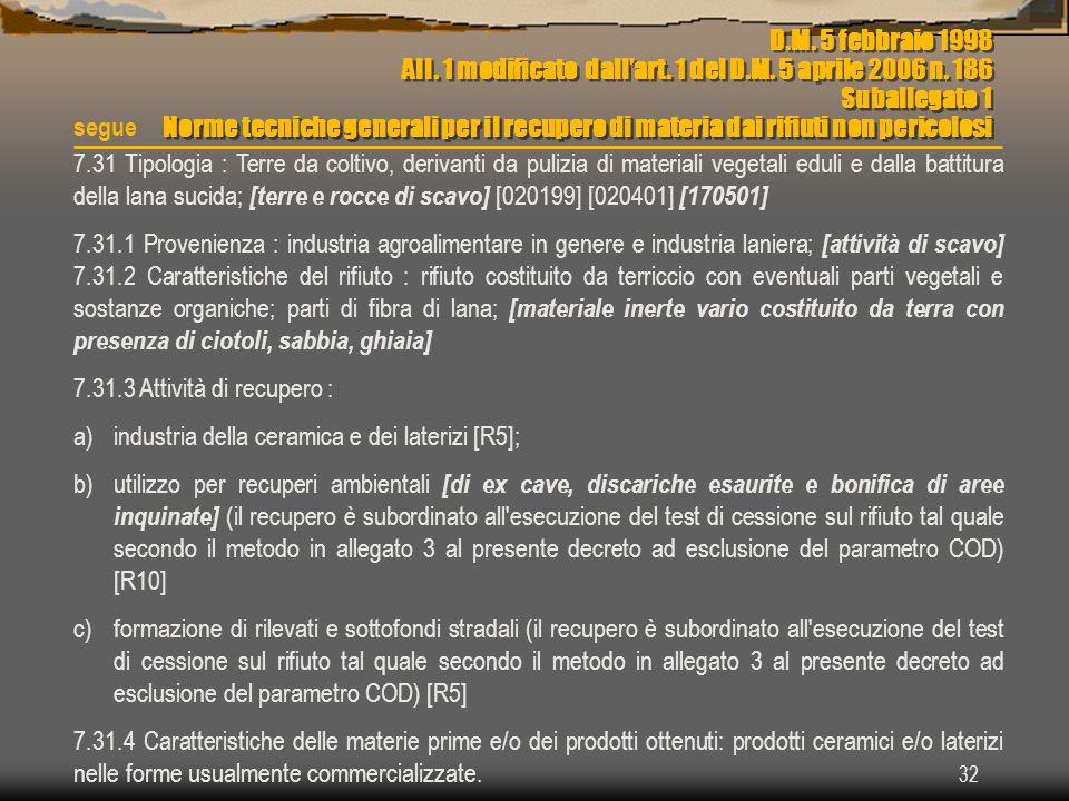 D. M. 5 febbraio 1998 All. 1 modificato dall'art. 1 del D. M