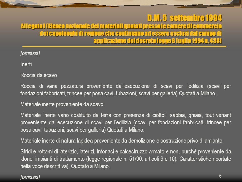 D.M. 5 settembre 1994 Allegato I (Elenco nazionale dei materiali quotati presso le camere di commercio dei capoluoghi di regione che continuano ad essere esclusi dal campo di applicazione del decreto legge 8 luglio 1994 n. 438)