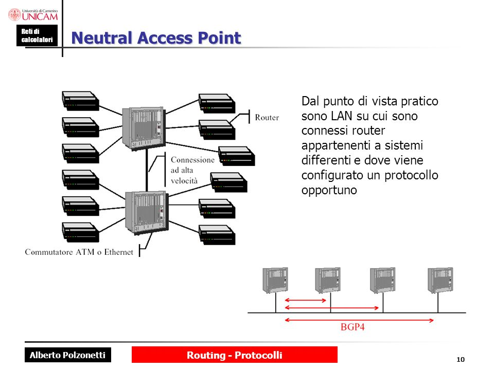 Neutral Access Point