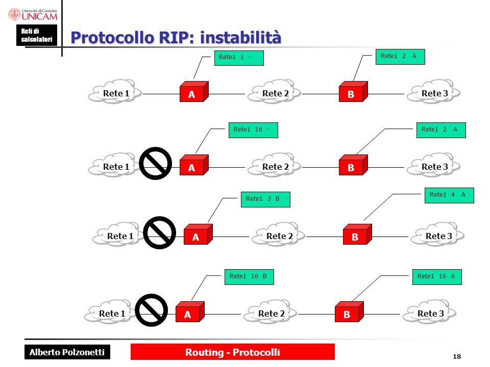 Protocollo RIP: instabilità