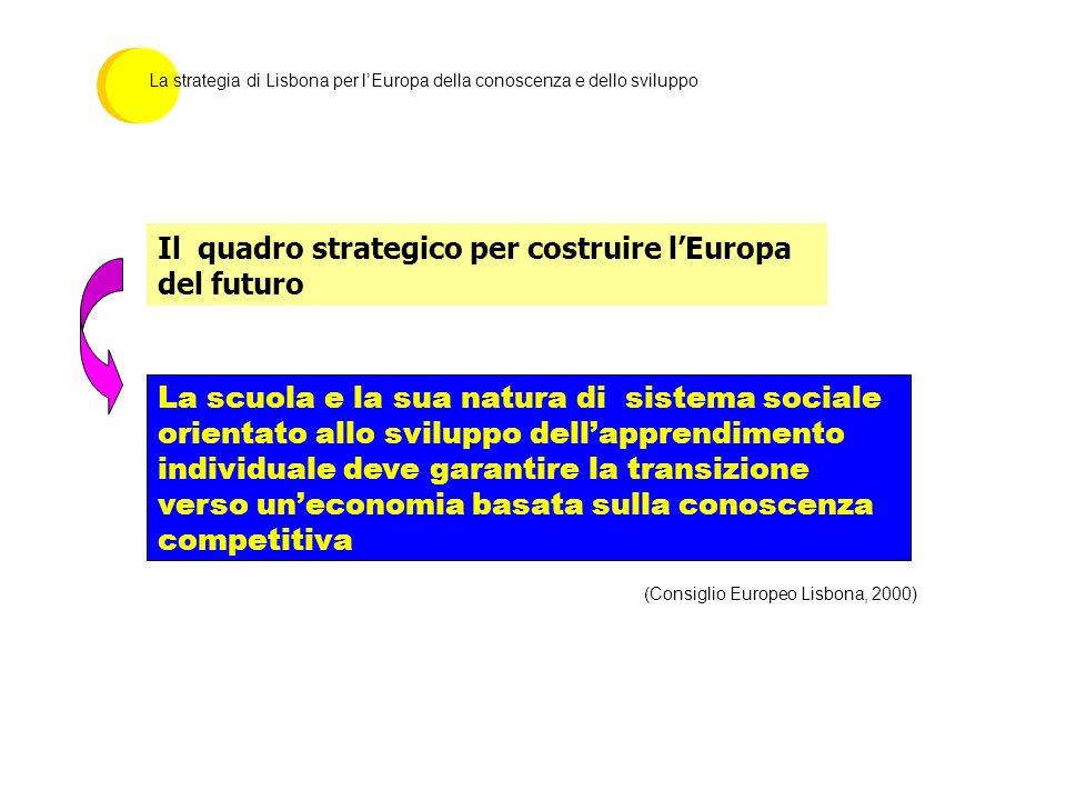 Il quadro strategico per costruire l'Europa del futuro