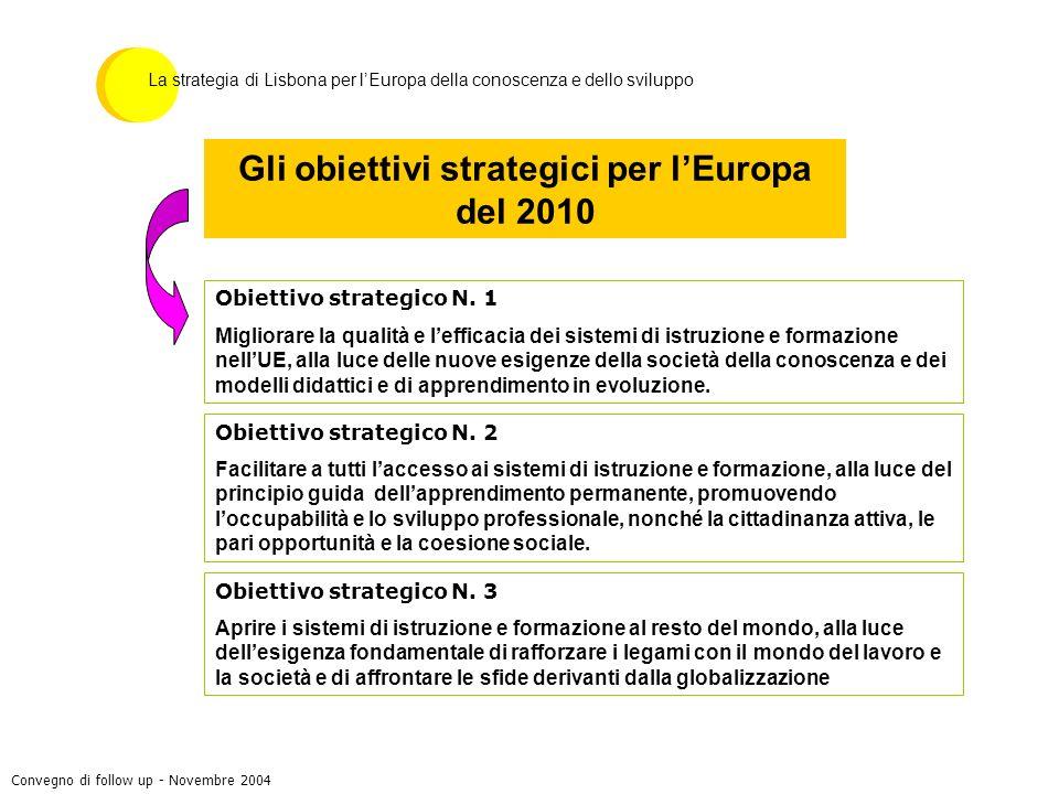 Gli obiettivi strategici per l'Europa del 2010