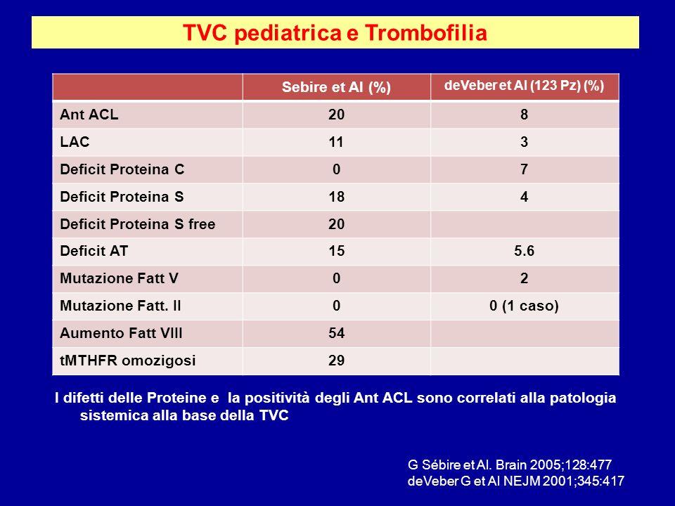 TVC pediatrica e Trombofilia