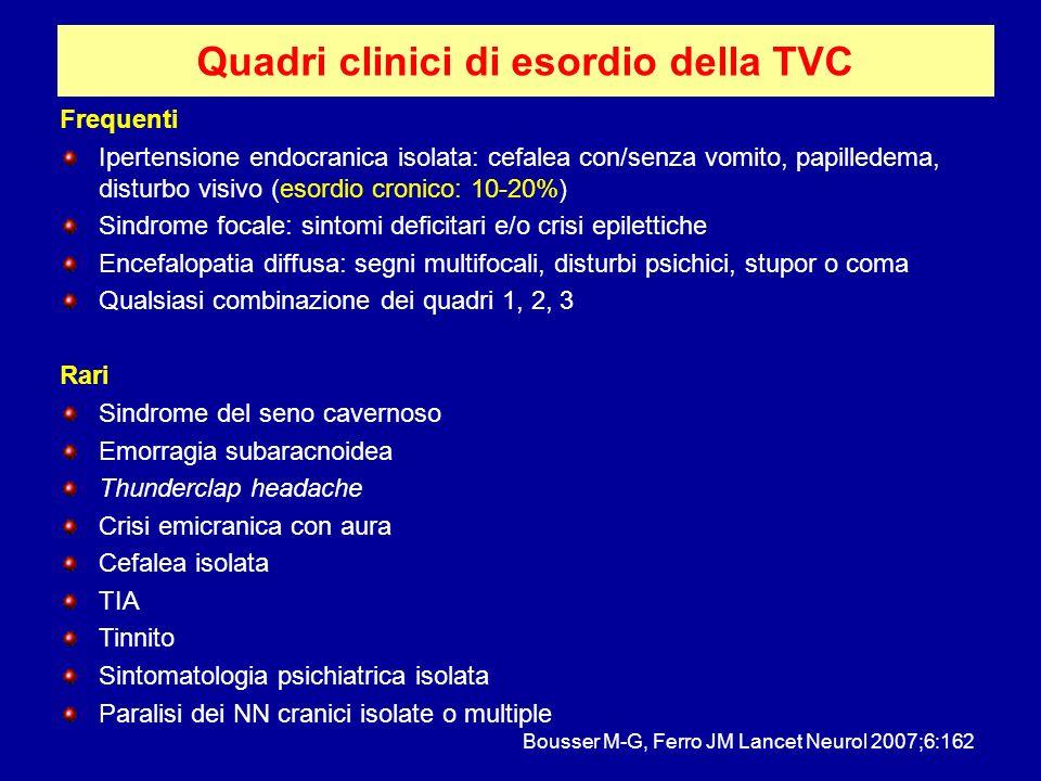 Quadri clinici di esordio della TVC