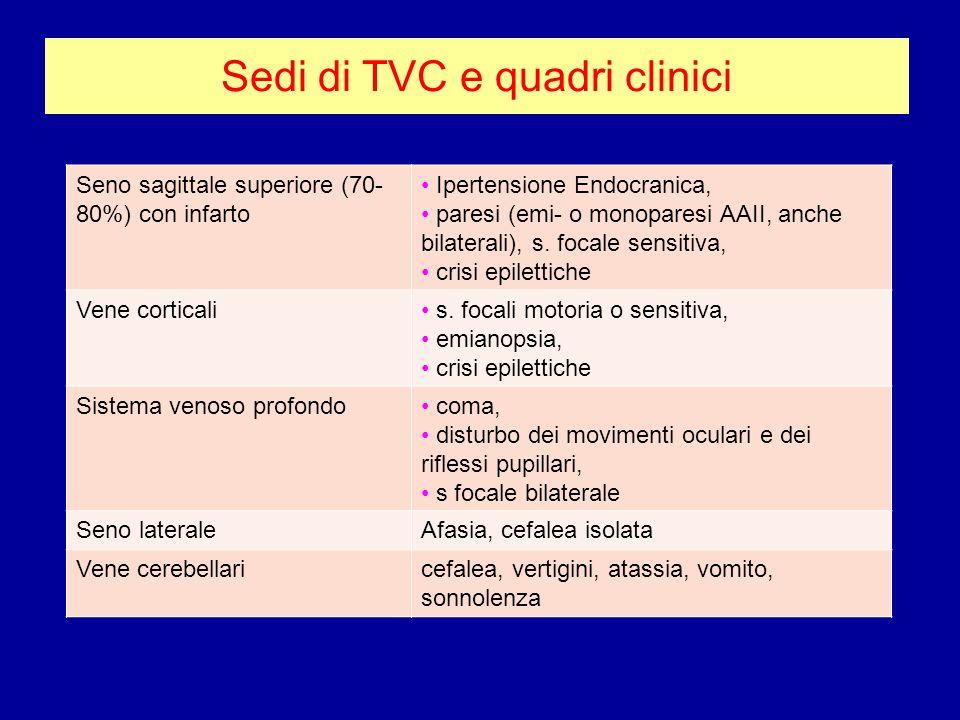 Sedi di TVC e quadri clinici