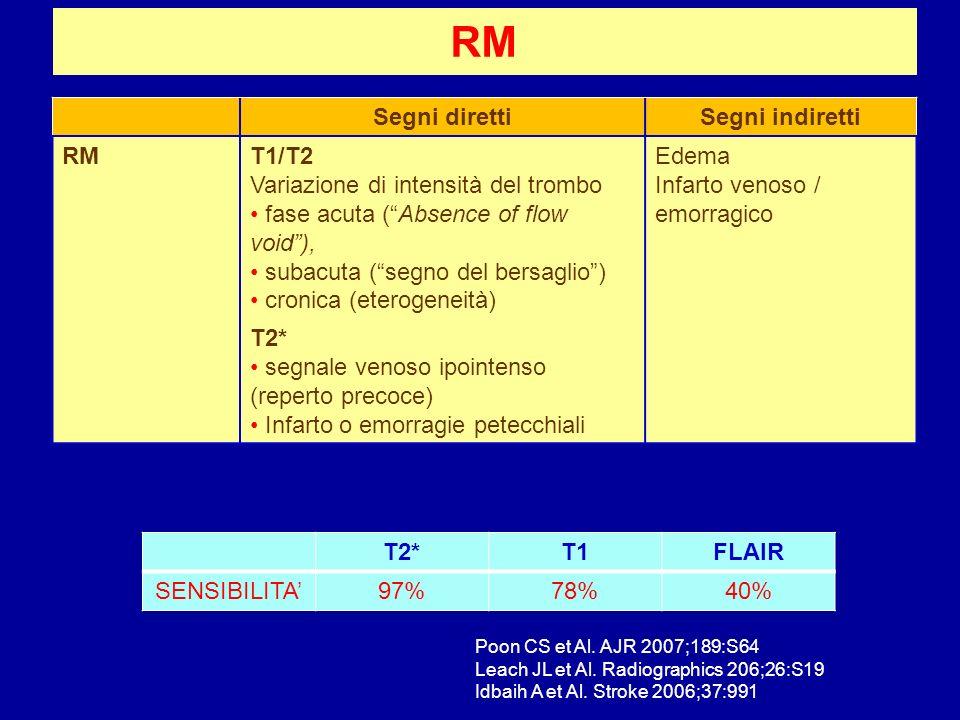 RM Segni diretti Segni indiretti RM T1/T2