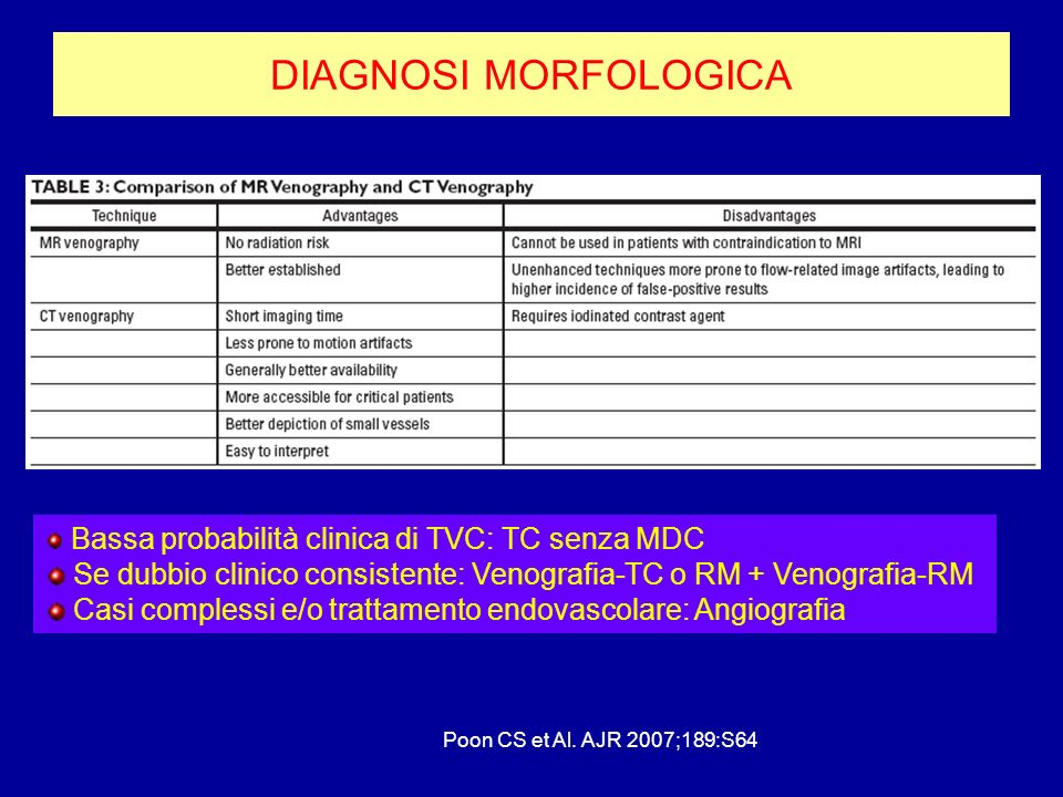 DIAGNOSI MORFOLOGICA Venografia TC e Venografia RM con MDC sono probabilmente equivalenti (sec gli Autori)