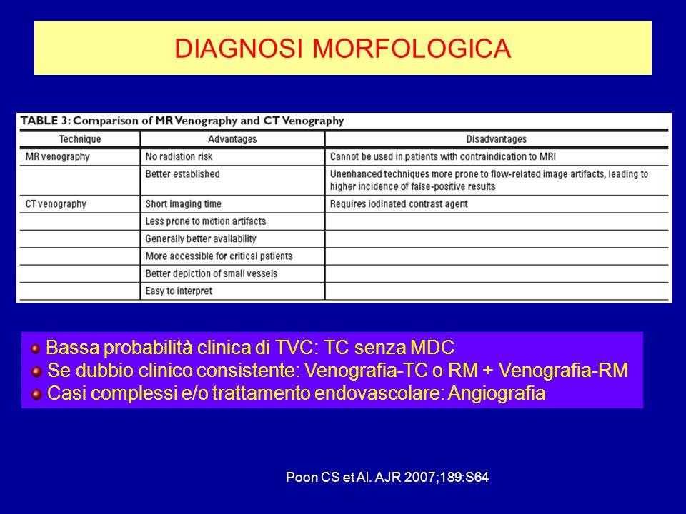 DIAGNOSI MORFOLOGICAVenografia TC e Venografia RM con MDC sono probabilmente equivalenti (sec gli Autori)